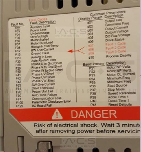 VFD – Variable Frequency Drives Simplified – Industrial Automation